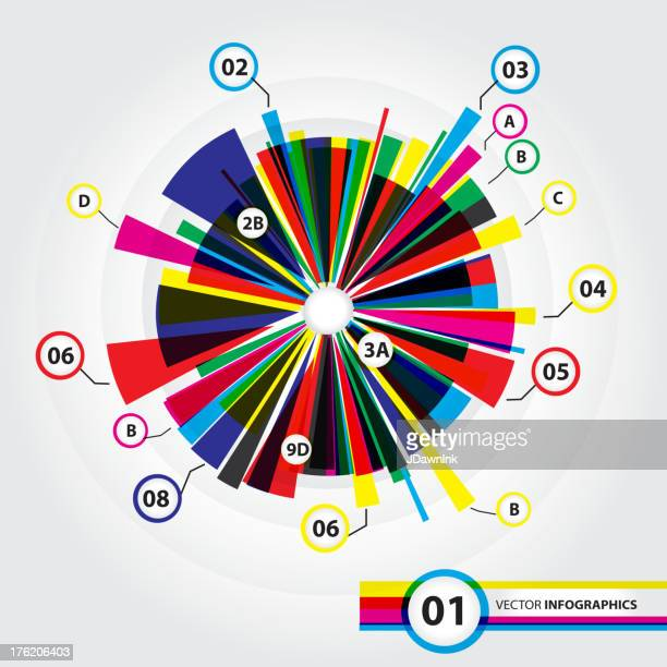 Pie chart infographic design template