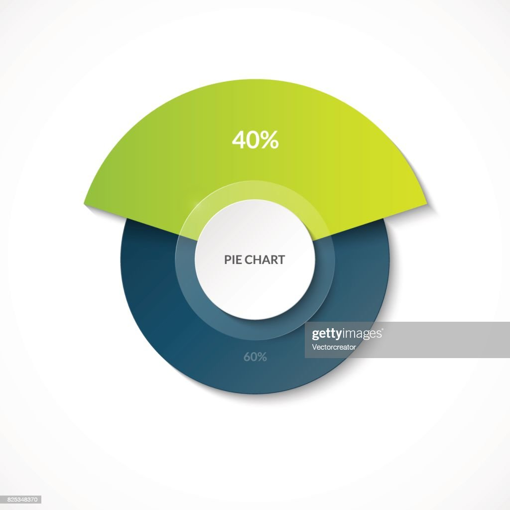 Pie Chart Share Of 40 And 60 Circle Diagram For Infographics Vector