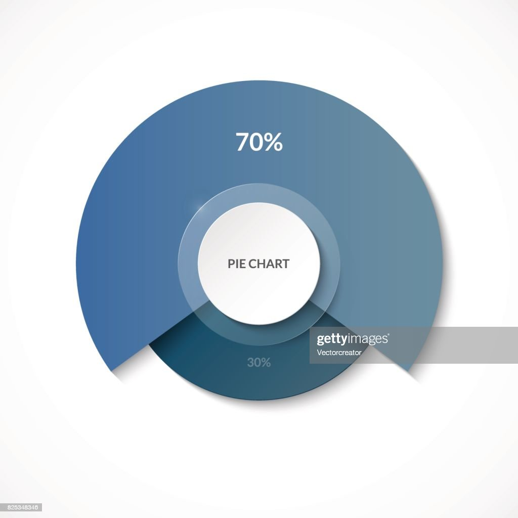 Pie Chart Share Of 70 And 30 Circle Diagram For Infographics Vector ...