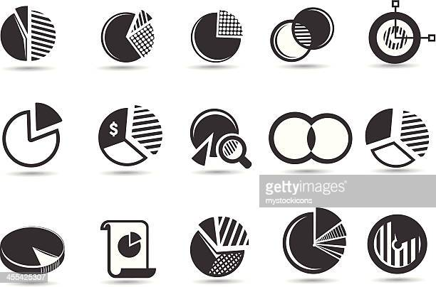 Gráfico circular símbolos