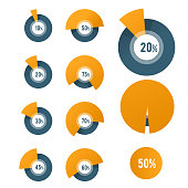 Pie chart template - circle diagram for business report or presentation