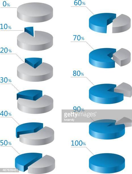tortengrafik - tortendiagramm stock-grafiken, -clipart, -cartoons und -symbole