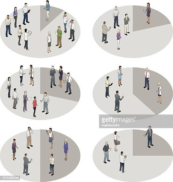 Gráficos circulares pessoas