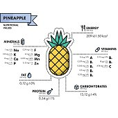 Pineapple - nutritional information. Healthy diet.