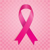 Pink Ribbon Breast Cancer Awareness symbol
