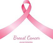 Pink ribbon, breast cancer awareness