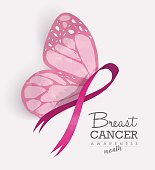 Pink ribbon with butterfly wings for breast cancer