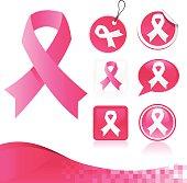Pink Ribbons Kit