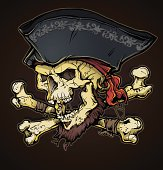 Pirate Skull and Bones