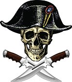 Pirate skull in hat with two knives