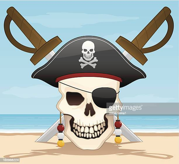 Pirate Skull on the Beach