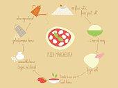 Pizza Margherita (Margharita Pizza) recipe
