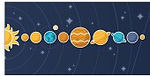 Planets and Solar System