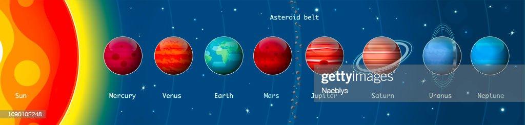 Planets of the solar system, sun, Mercury, Venus, Earth, Moon, Mars, Jupiter, Saturn, Uranus, Neptune, infographic