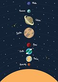 Planets solar system flat design, vector illustration