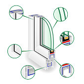 Plastic Profile Frame Window. Infographic Templeate. Sectional View. Vector Illustration