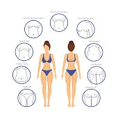 Plastic Surgery Woman Body Infographics. Vector