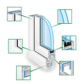 Plastic Window Frame Profile. Infographic Templeate. Vector Illustration