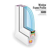 Plastic Window Frame Profile. Structure Corner Window. Three Transparent Glass. Vector Illustration