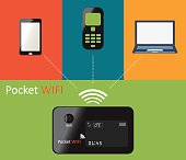 Pocket wifi design.