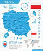 Poland - infographic map - Illustration
