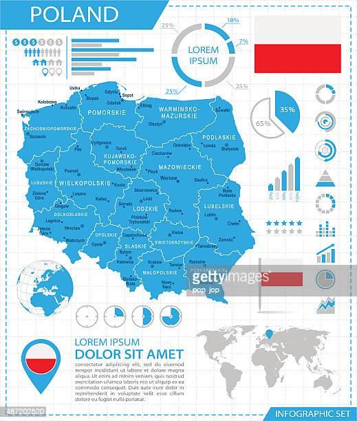 Poland - infographic map - Illustration