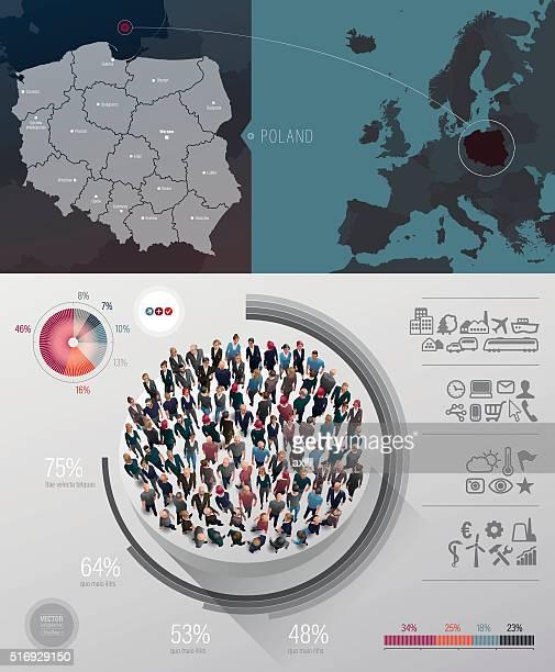 poland map infographic - poland stock illustrations