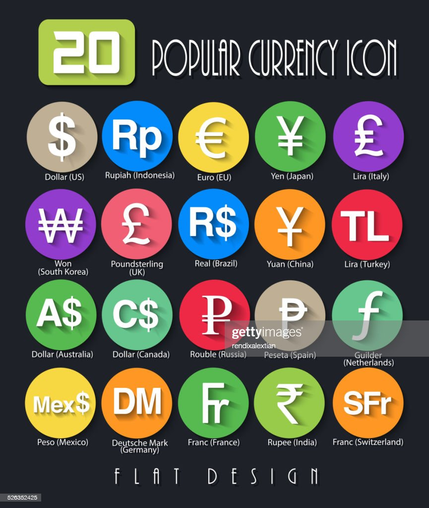Popular Currency Symbols Flat Design