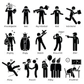 Positive Negative Neutral Personalities Character Traits. Stick Figures Man Icons.