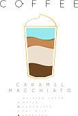 Poster coffee caramel macchiato white