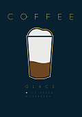 Poster coffee glace