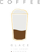 Poster coffee glace white