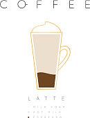 Poster coffee latte white