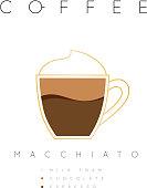 Poster coffee macchiato white