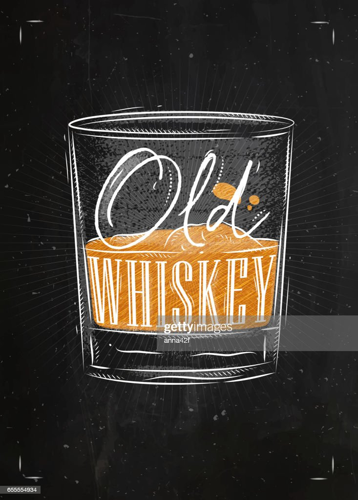 Poster old whiskey color