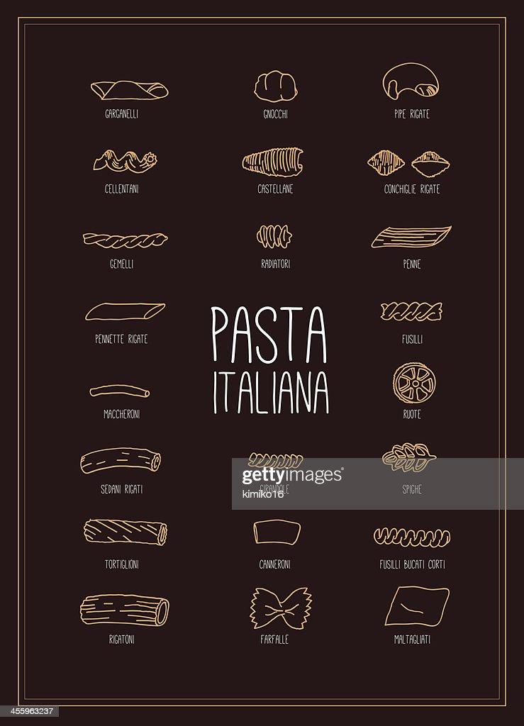 poster with Italian pasta set