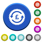 Pound pay back guarantee sticker beveled buttons