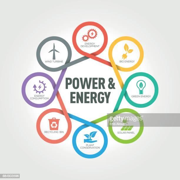 ilustraciones, imágenes clip art, dibujos animados e iconos de stock de infografía de potencia y energía con 8 pasos, partes, opciones de - energias renovables