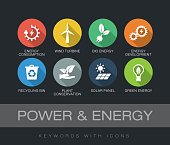 Power and Energy keywords with icons