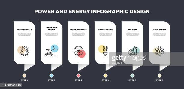 Power and Energy Related Infographic Design