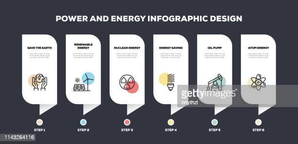 ilustrações, clipart, desenhos animados e ícones de poder e projeto infographic relacionado da energia - panorâmica