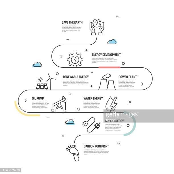 ilustraciones, imágenes clip art, dibujos animados e iconos de stock de power y energy concept vector y elementos de diseño infográfico en estilo lineal - energias renovables