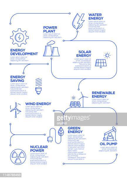 ilustrações, clipart, desenhos animados e ícones de poder e conceito do vetor da energia e elementos do projeto de infographic no estilo linear - vitalidade