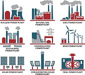 Power Plant Types Icon Set