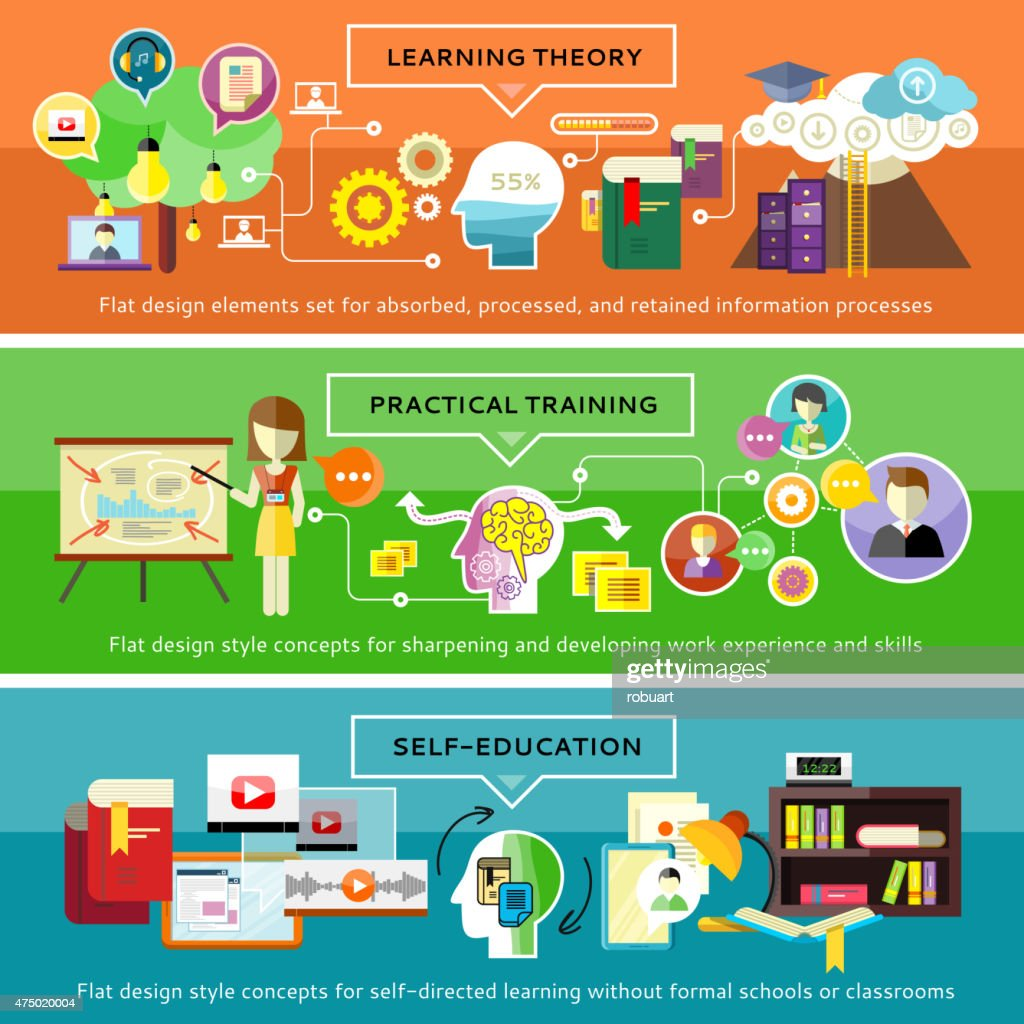 Practical Training, Learning Theory, Selfeducation
