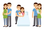 Pregnancy and birth in family.