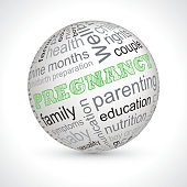 Pregnancy theme sphere with keywords