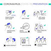 Prevention Coronavirus COVID-19