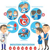 Prevention of hepatitis