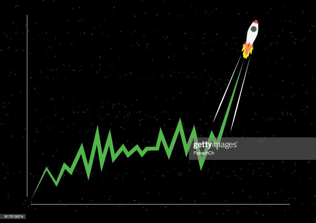 price rises up like a sky rocket